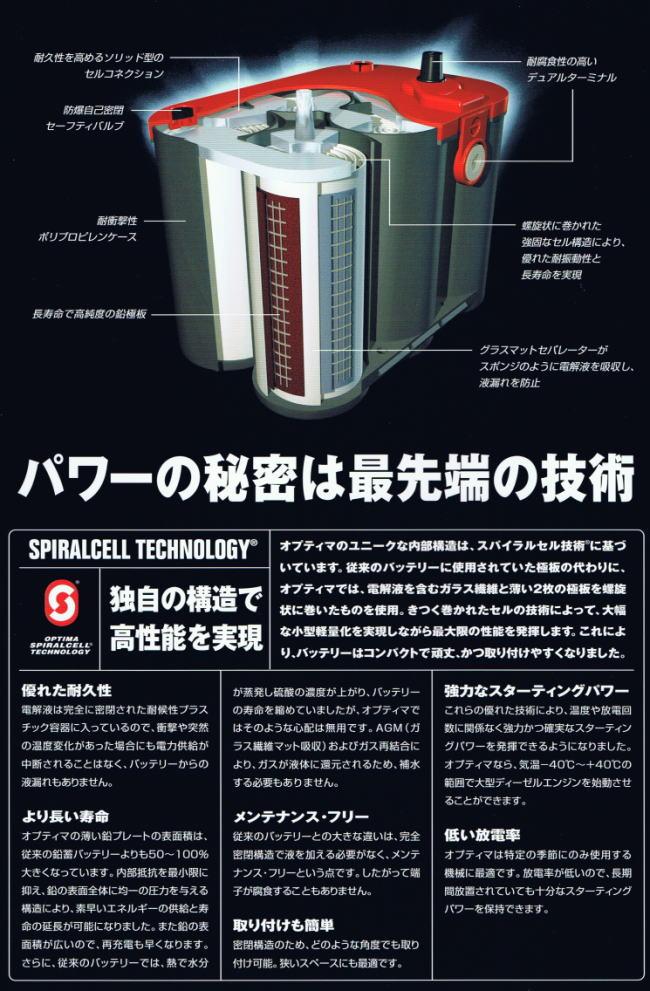 オプティマバッテリー レッドトップの構造