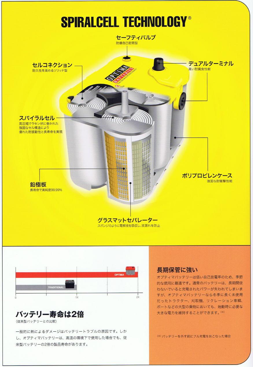 オプティマバッテリー イエロートップの構造
