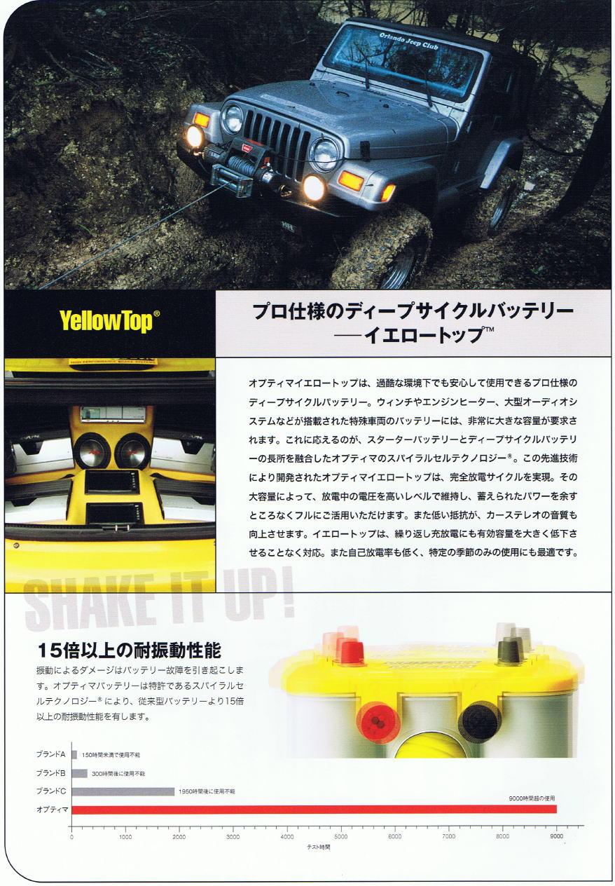 オプティマバッテリー イエロートップのカタログ